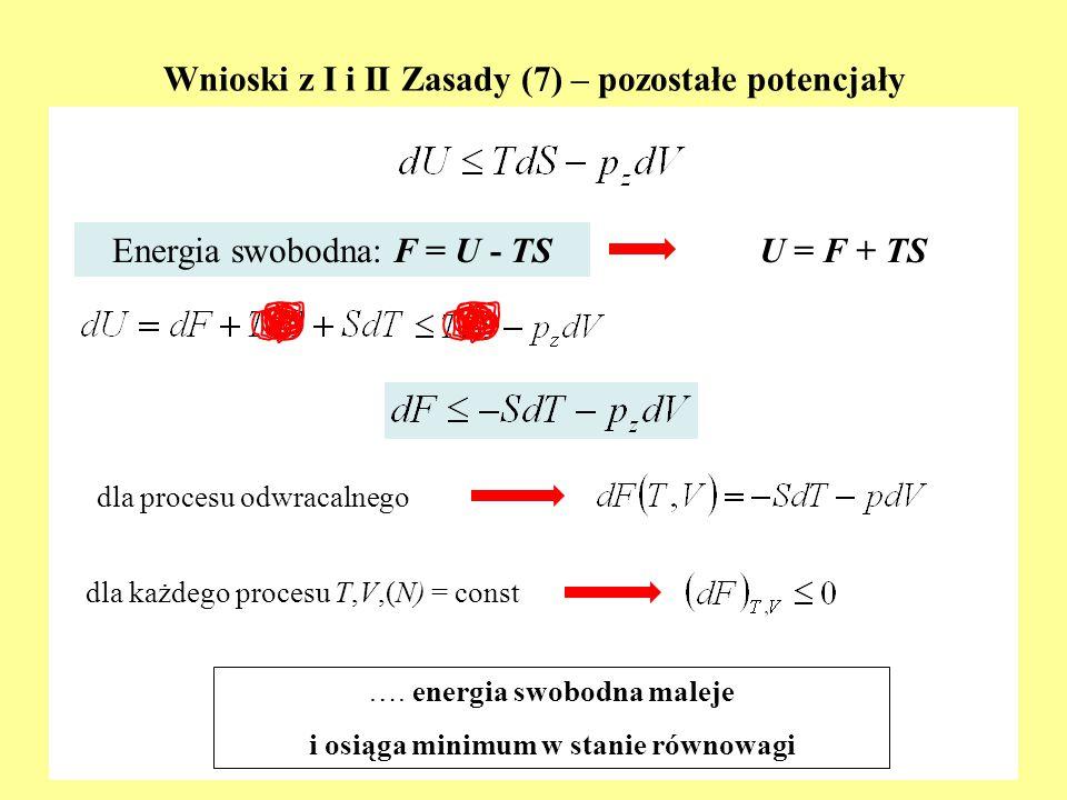 Wnioski z I i II Zasady (7) – pozostałe potencjały