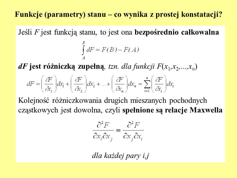 Funkcje (parametry) stanu – co wynika z prostej konstatacji