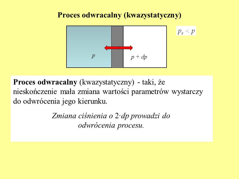 Proces odwracalny (kwazystatyczny)