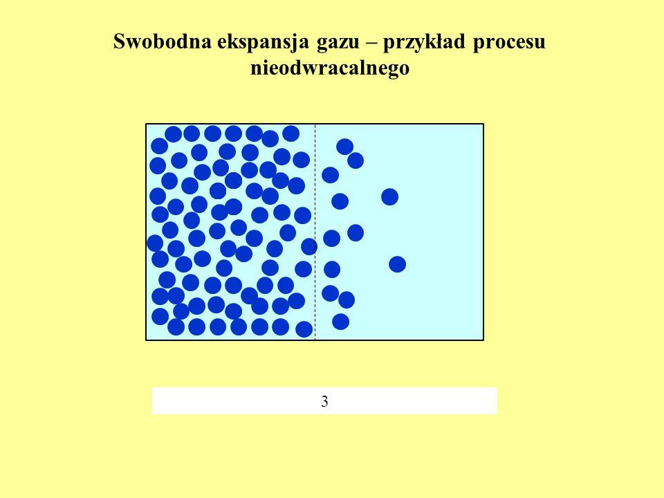 Swobodna ekspansja gazu – przykład procesu nieodwracalnego