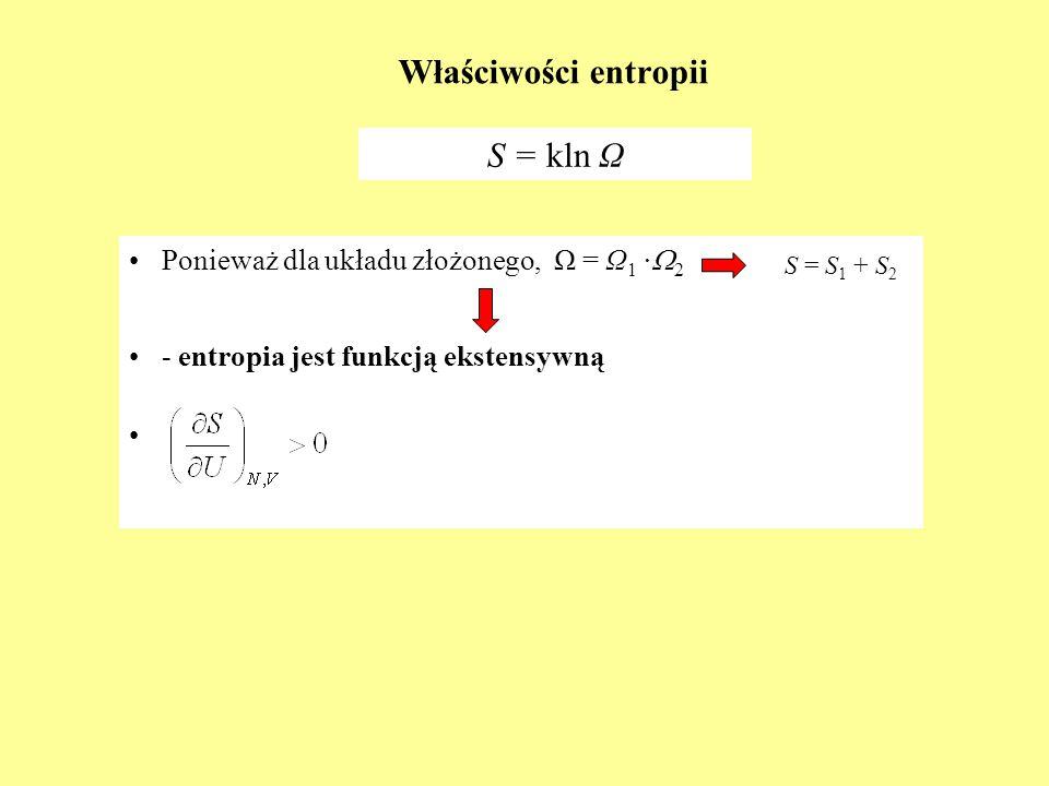 Właściwości entropii S = kln Ω