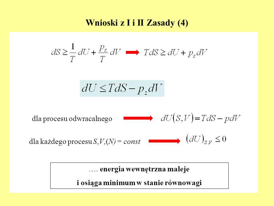 Wnioski z I i II Zasady (4)