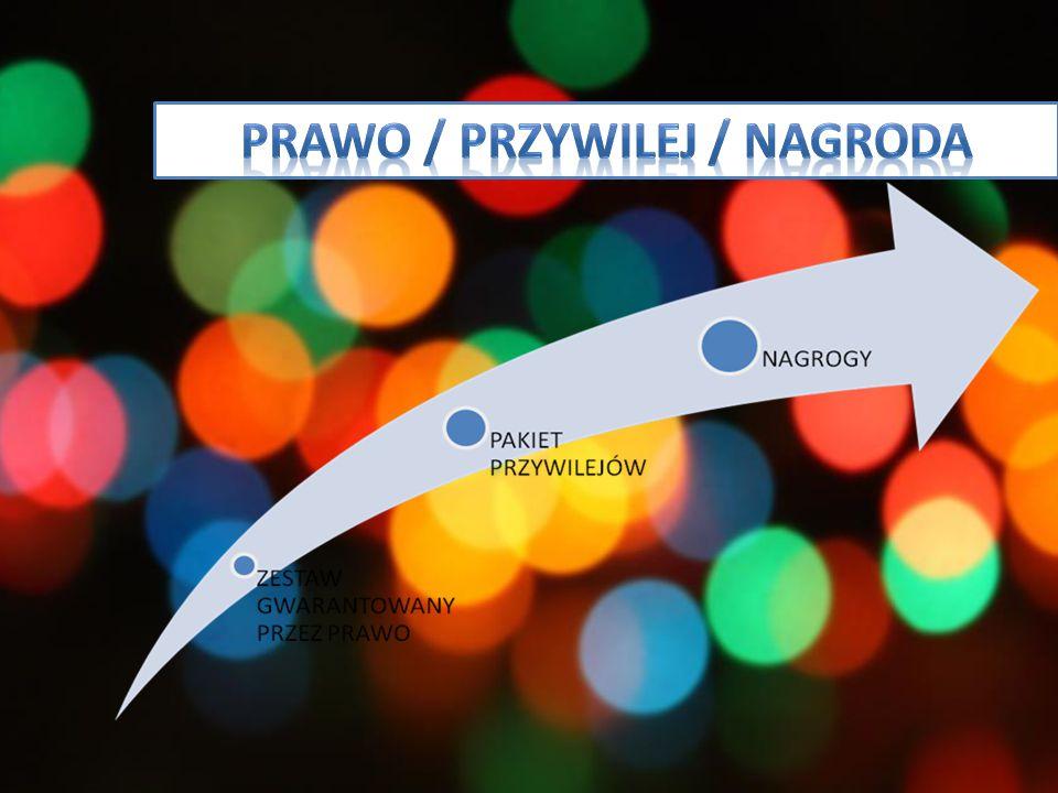 PRAWO / PRZYWILEJ / NAGRODA