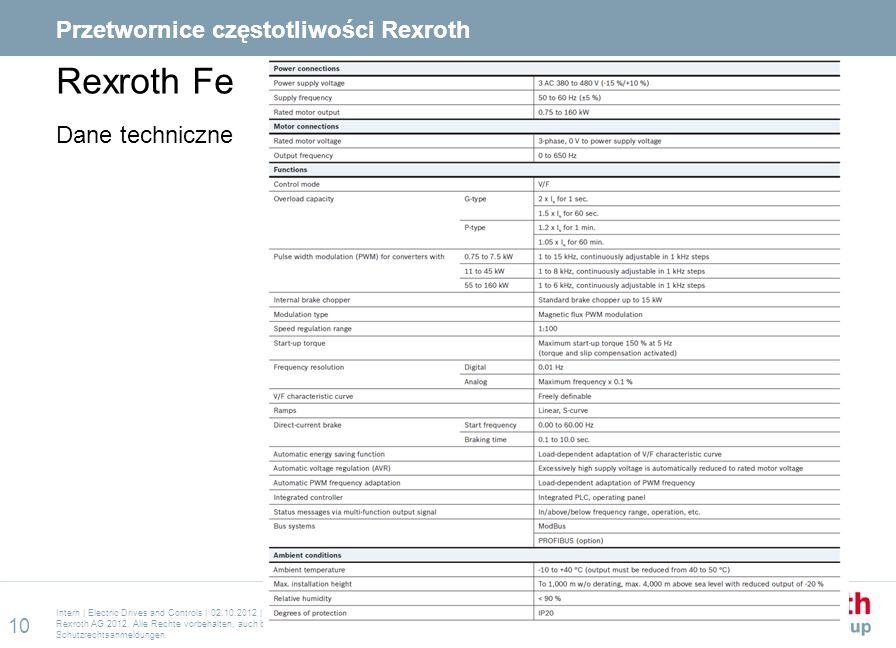 Rexroth Fe Przetwornice częstotliwości Rexroth Dane techniczne