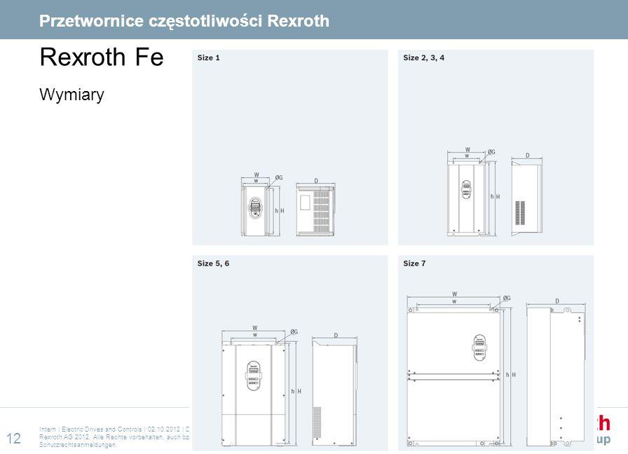 Rexroth Fe Przetwornice częstotliwości Rexroth Wymiary