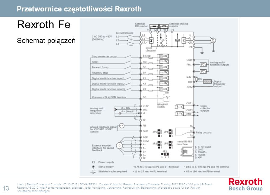 Rexroth Fe Przetwornice częstotliwości Rexroth Schemat połączeń