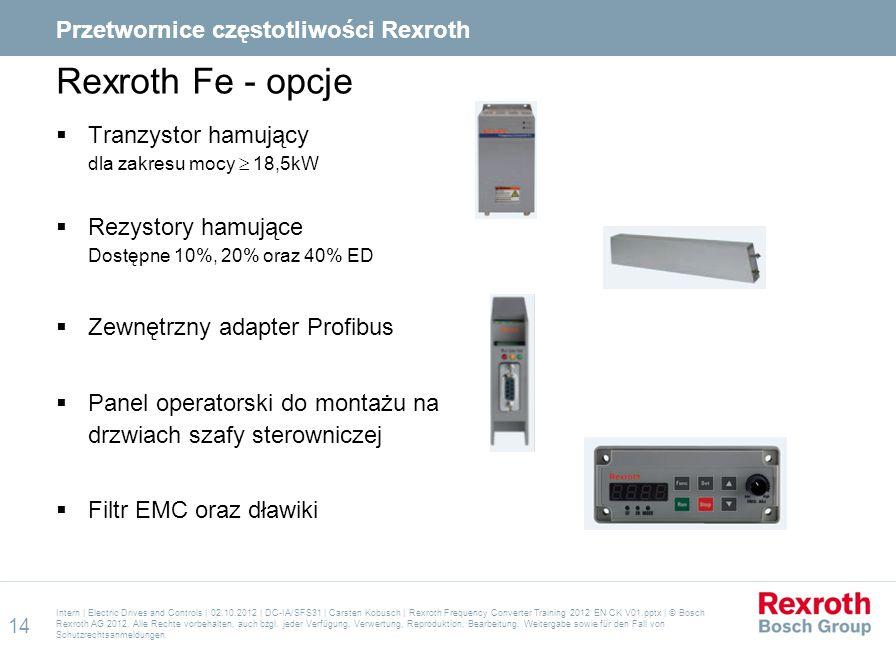 Rexroth Fe - opcje Przetwornice częstotliwości Rexroth