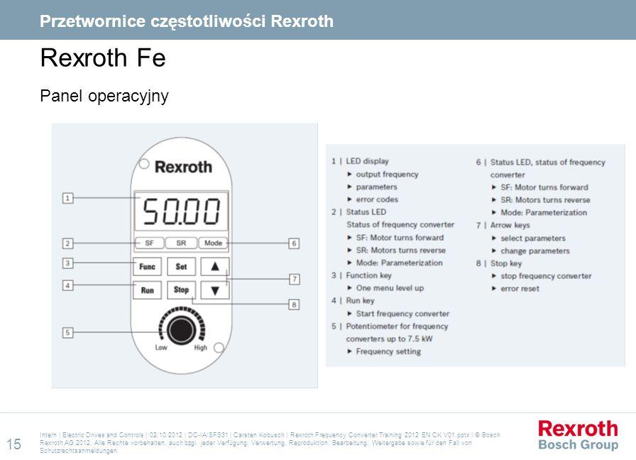 Rexroth Fe Przetwornice częstotliwości Rexroth Panel operacyjny