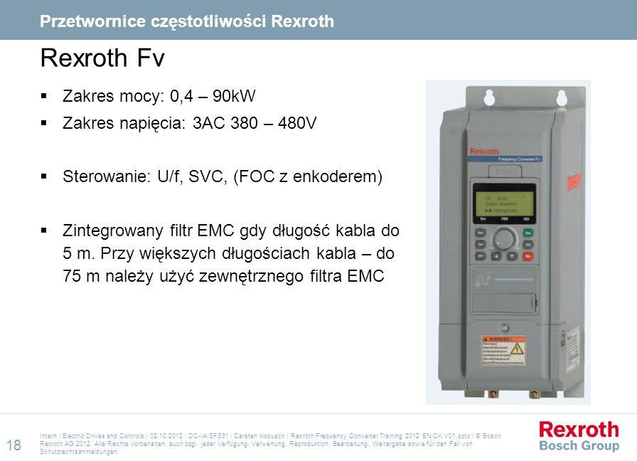 Rexroth Fv Przetwornice częstotliwości Rexroth Zakres mocy: 0,4 – 90kW