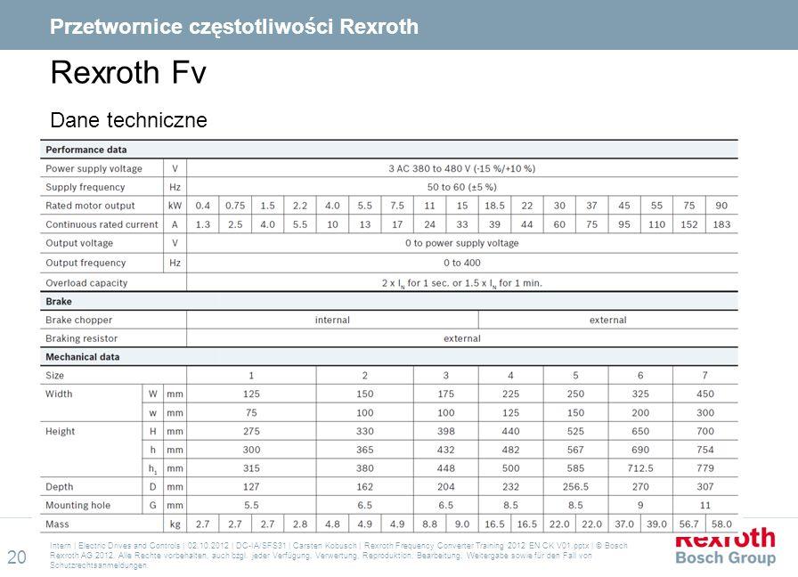 Rexroth Fv Przetwornice częstotliwości Rexroth Dane techniczne