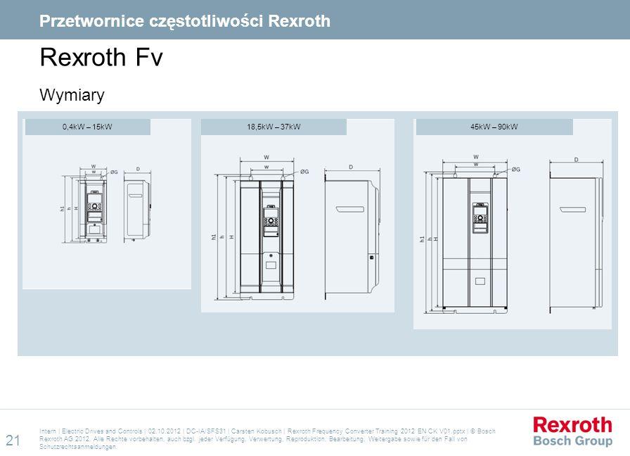 Rexroth Fv Przetwornice częstotliwości Rexroth Wymiary 0,4kW – 15kW