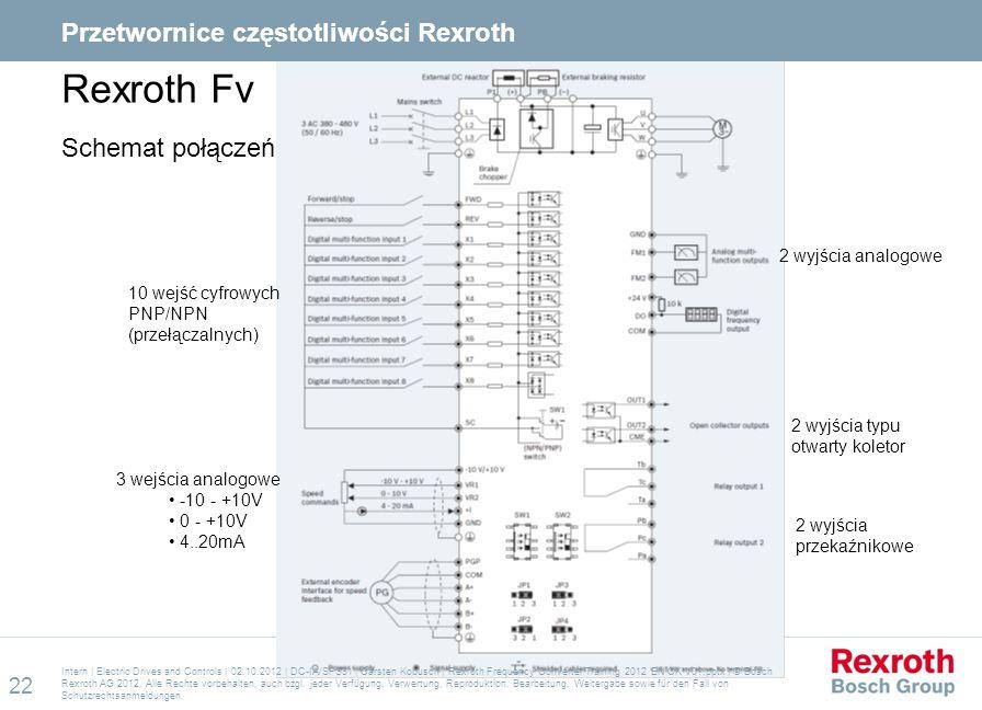 Rexroth Fv Przetwornice częstotliwości Rexroth Schemat połączeń