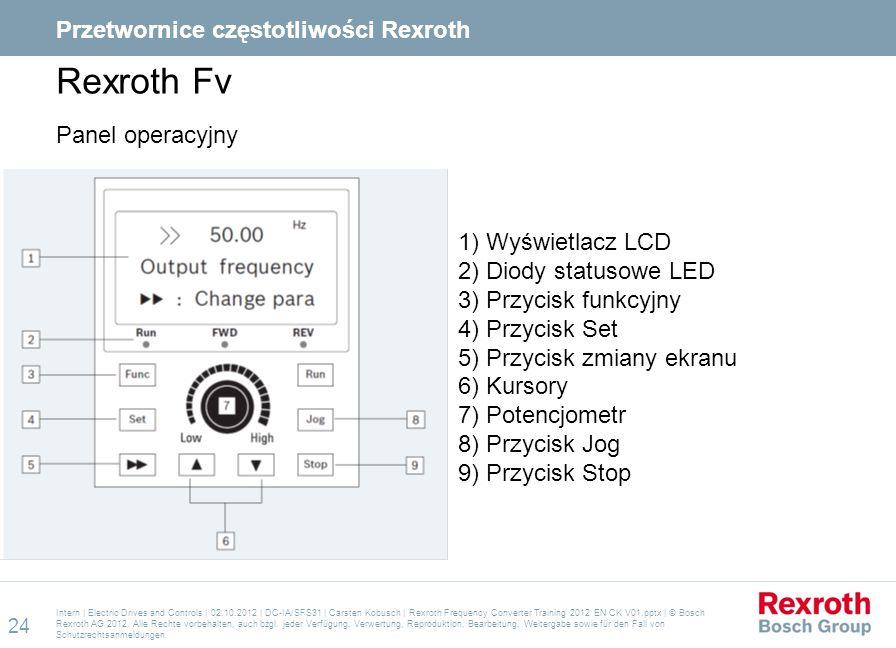 Rexroth Fv Przetwornice częstotliwości Rexroth Panel operacyjny