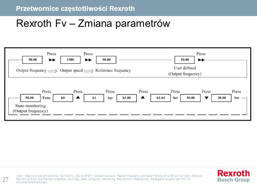 Rexroth Fv – Zmiana parametrów