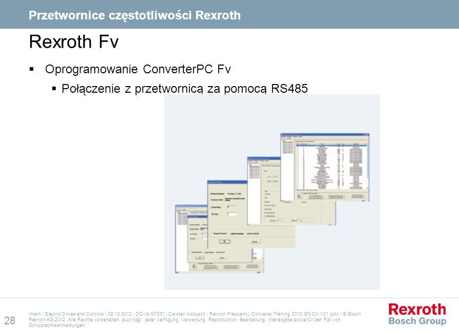 Rexroth Fv Przetwornice częstotliwości Rexroth