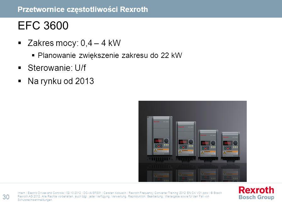 EFC 3600 Zakres mocy: 0,4 – 4 kW Sterowanie: U/f Na rynku od 2013