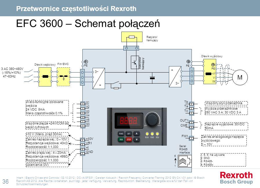 EFC 3600 – Schemat połączeń Przetwornice częstotliwości Rexroth M