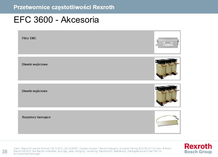 EFC 3600 - Akcesoria Przetwornice częstotliwości Rexroth Filtry EMC