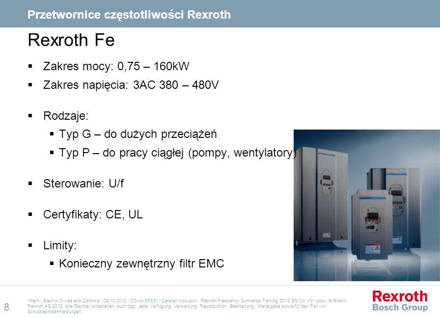 Rexroth Fe Przetwornice częstotliwości Rexroth