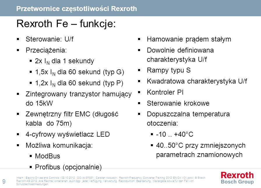 Rexroth Fe – funkcje: Przetwornice częstotliwości Rexroth
