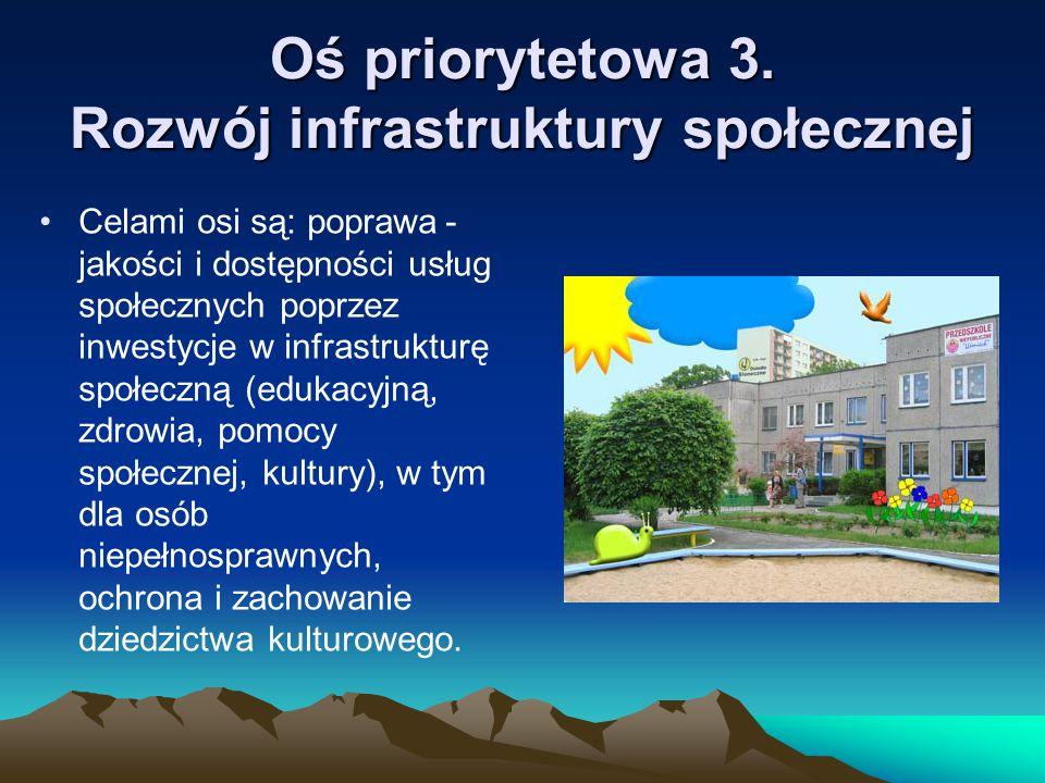 Oś priorytetowa 3. Rozwój infrastruktury społecznej
