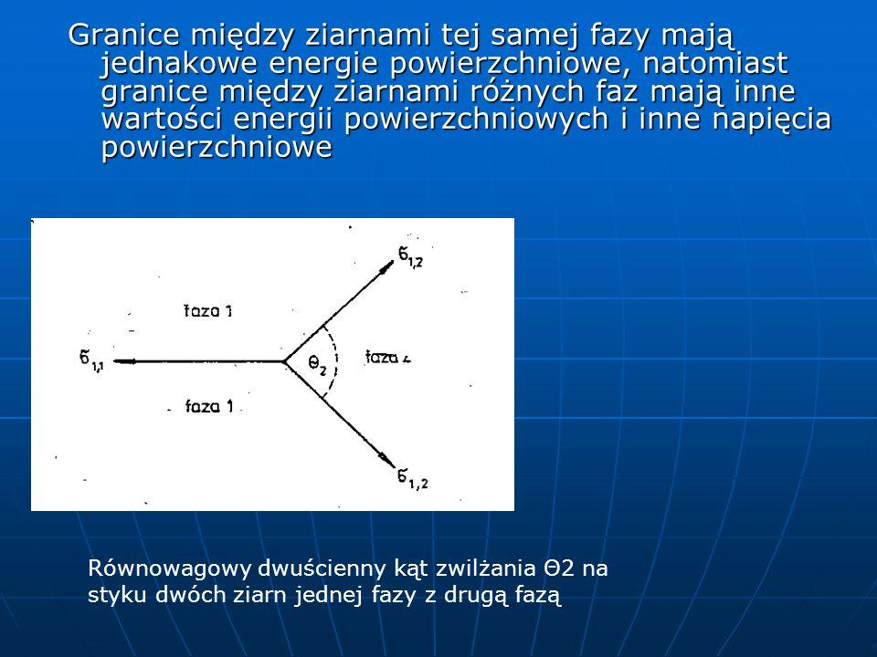 Granice między ziarnami tej samej fazy mają jednakowe energie powierzchniowe, natomiast granice między ziarnami różnych faz mają inne wartości energii powierzchniowych i inne napięcia powierzchniowe
