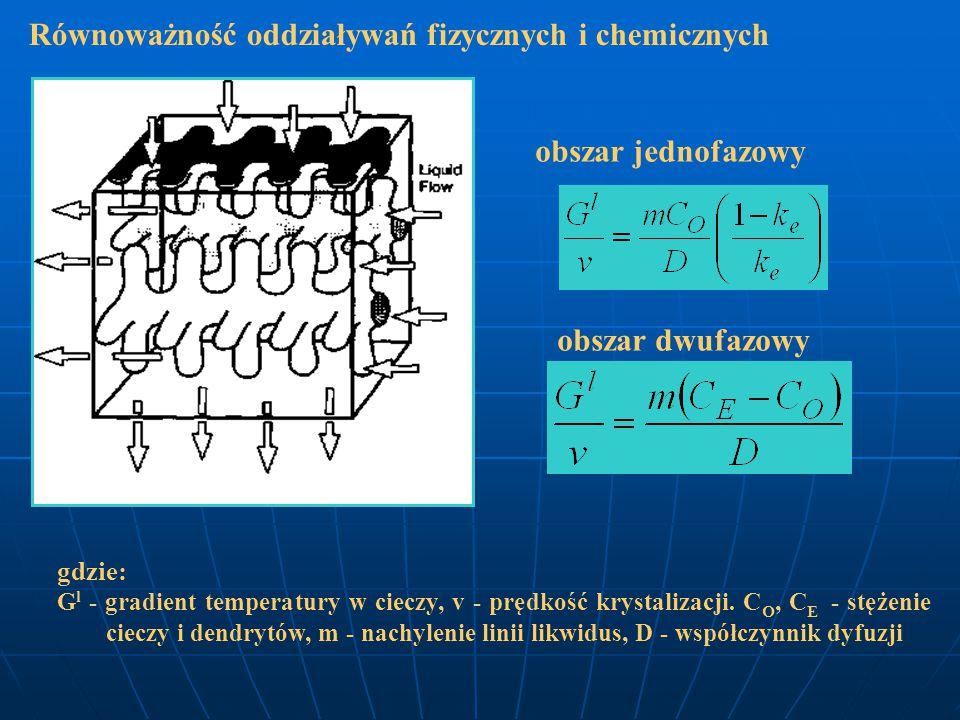 Równoważność oddziaływań fizycznych i chemicznych