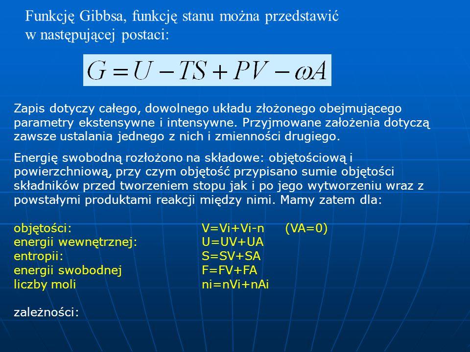 Funkcję Gibbsa, funkcję stanu można przedstawić