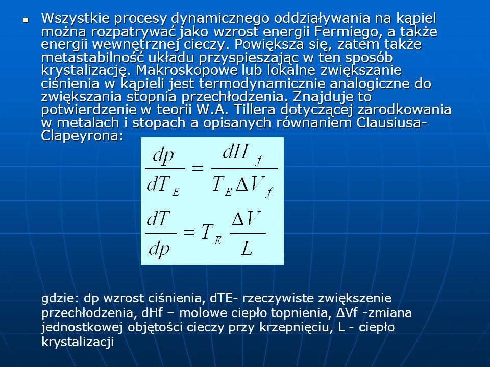 Wszystkie procesy dynamicznego oddziaływania na kąpiel można rozpatrywać jako wzrost energii Fermiego, a także energii wewnętrznej cieczy. Powiększa się, zatem także metastabilność układu przyspieszając w ten sposób krystalizację. Makroskopowe lub lokalne zwiększanie ciśnienia w kąpieli jest termodynamicznie analogiczne do zwiększania stopnia przechłodzenia. Znajduje to potwierdzenie w teorii W.A. Tillera dotyczącej zarodkowania w metalach i stopach a opisanych równaniem Clausiusa-Clapeyrona: