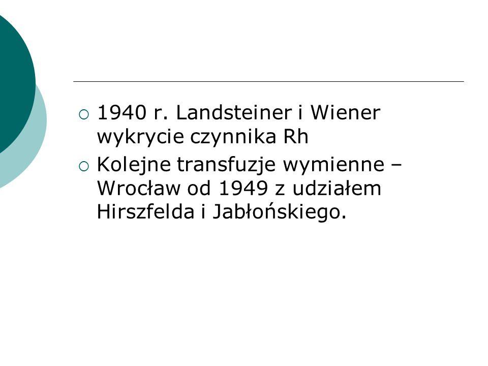 1940 r. Landsteiner i Wiener wykrycie czynnika Rh