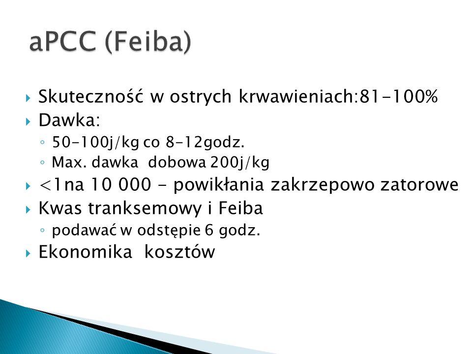 aPCC (Feiba) Skuteczność w ostrych krwawieniach:81-100% Dawka: