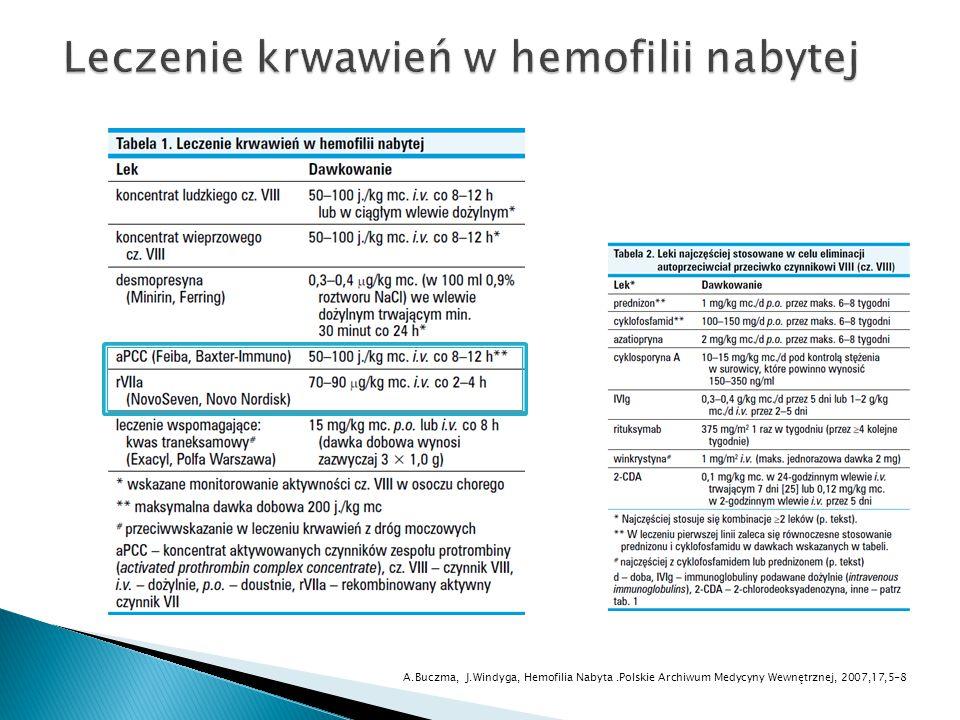 Leczenie krwawień w hemofilii nabytej