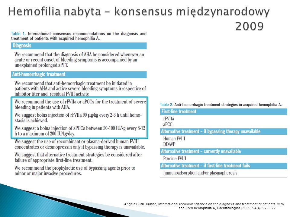 Hemofilia nabyta - konsensus międzynarodowy 2009