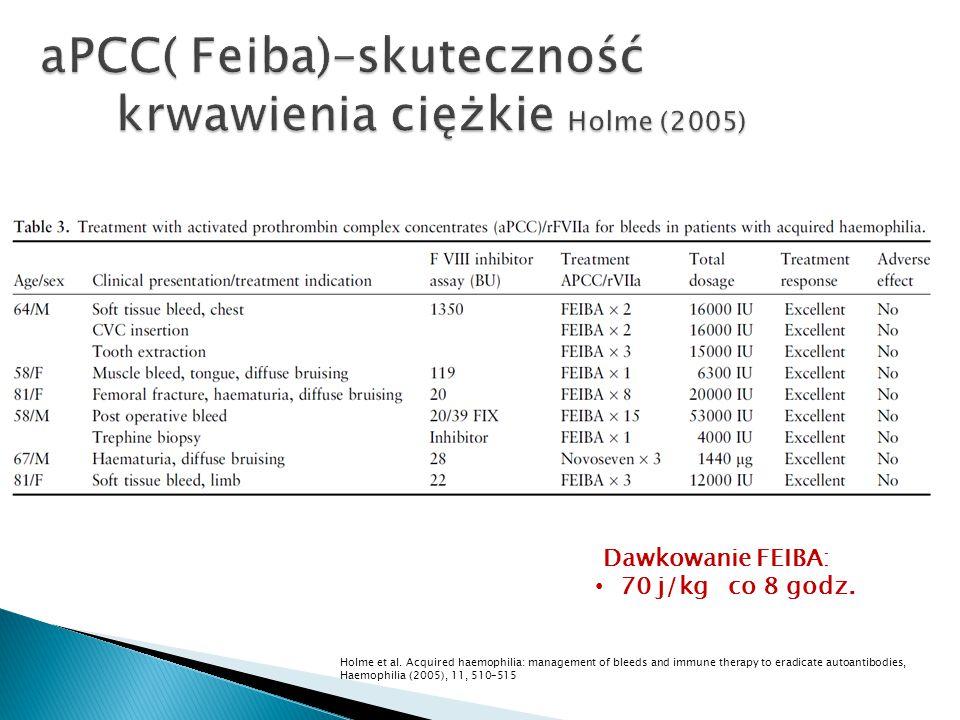 aPCC( Feiba)–skuteczność krwawienia ciężkie Holme (2005)