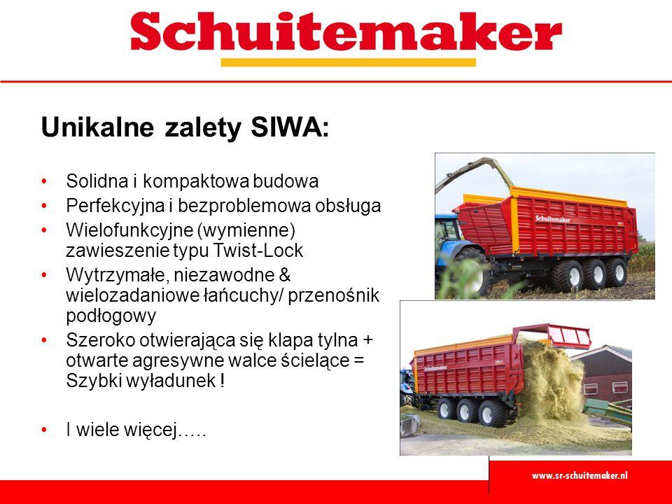 Unikalne zalety SIWA: Solidna i kompaktowa budowa