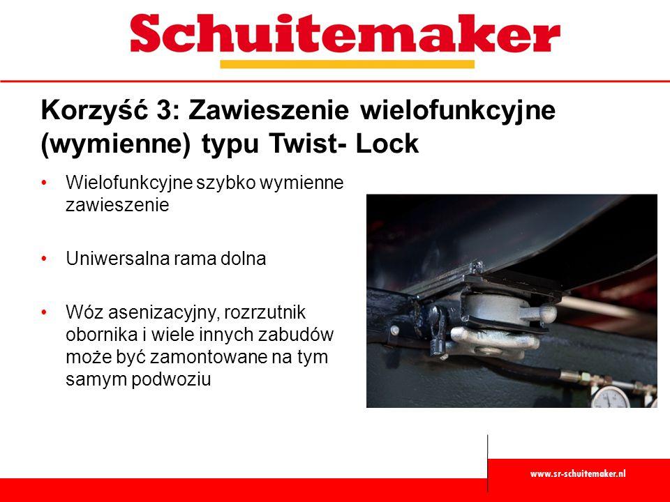 Korzyść 3: Zawieszenie wielofunkcyjne (wymienne) typu Twist- Lock