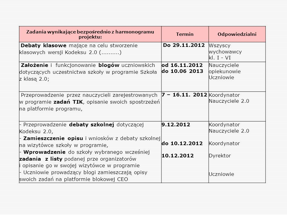 Zadania wynikające bezpośrednio z harmonogramu projektu: