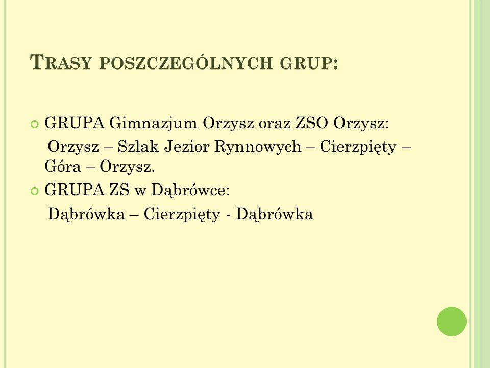 Trasy poszczególnych grup: