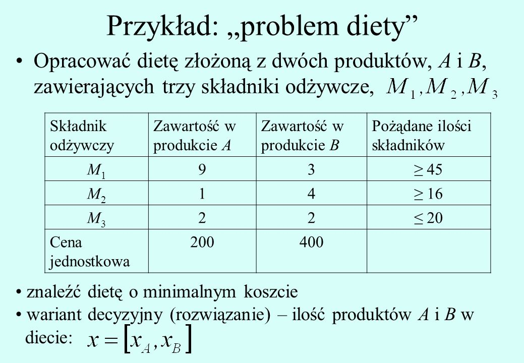 """Przykład: """"problem diety"""