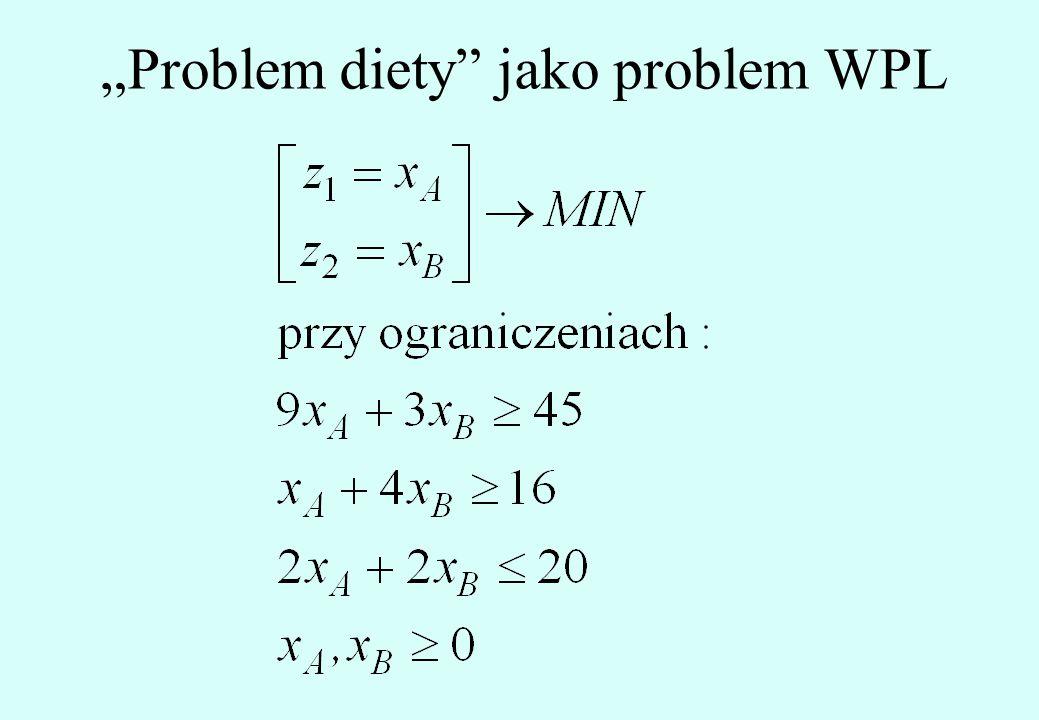 """""""Problem diety jako problem WPL"""