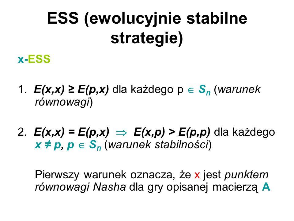 ESS (ewolucyjnie stabilne strategie)