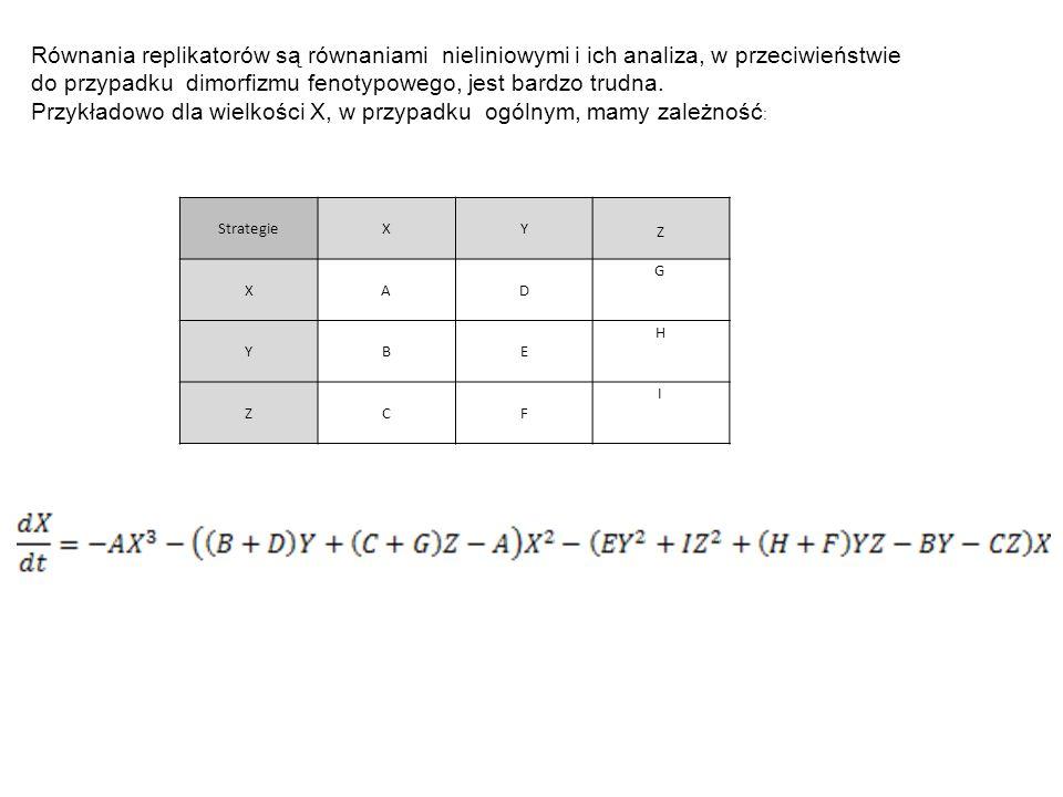 do przypadku dimorfizmu fenotypowego, jest bardzo trudna.