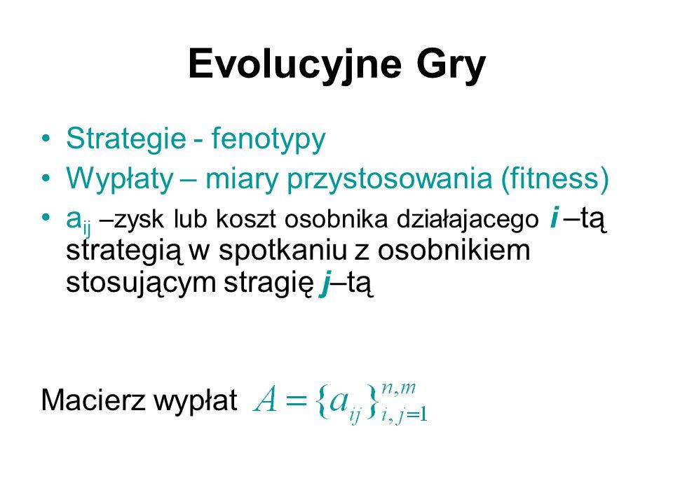 Evolucyjne Gry Strategie - fenotypy
