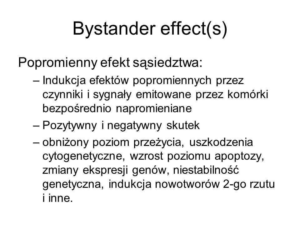 Bystander effect(s) Popromienny efekt sąsiedztwa: