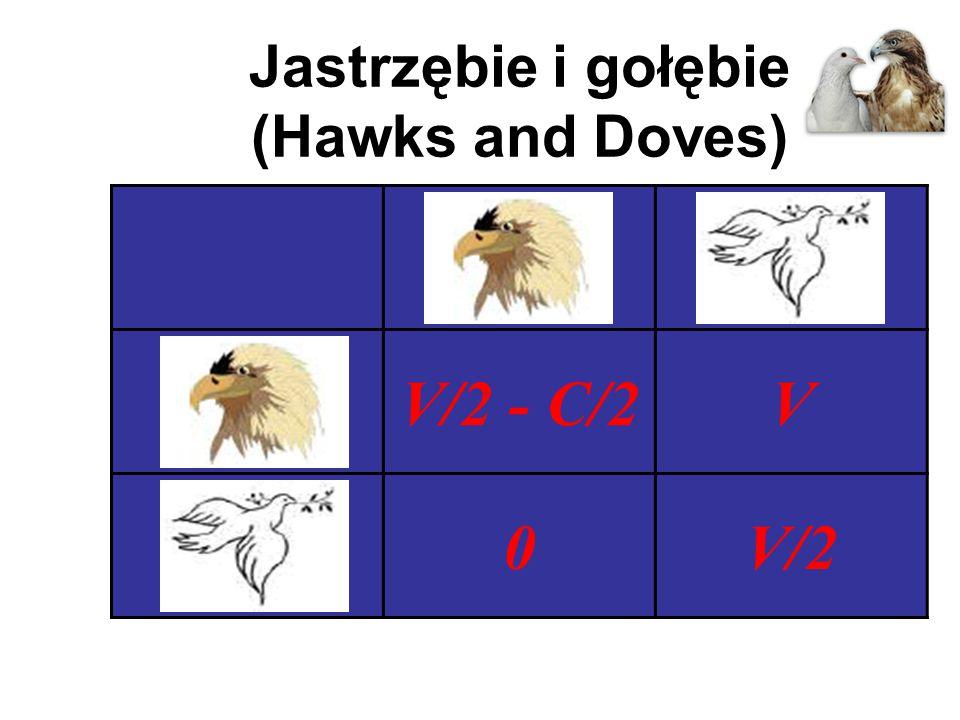 Jastrzębie i gołębie (Hawks and Doves)