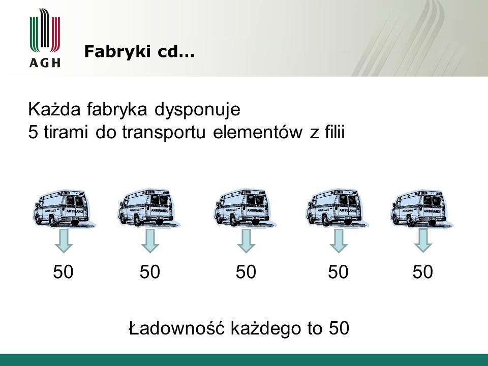 Każda fabryka dysponuje 5 tirami do transportu elementów z filii