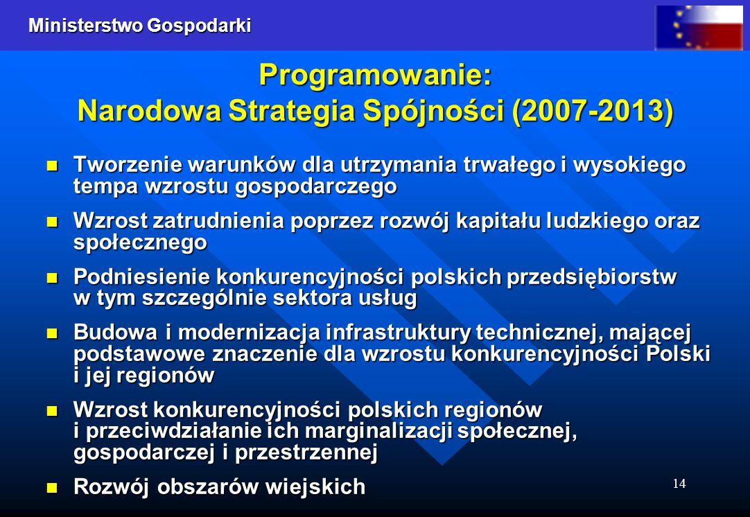 Programowanie: Narodowa Strategia Spójności (2007-2013)