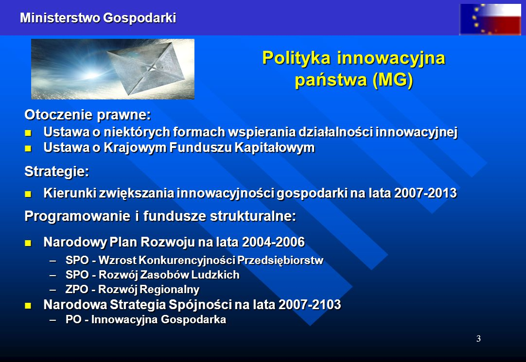 Polityka innowacyjna państwa (MG)