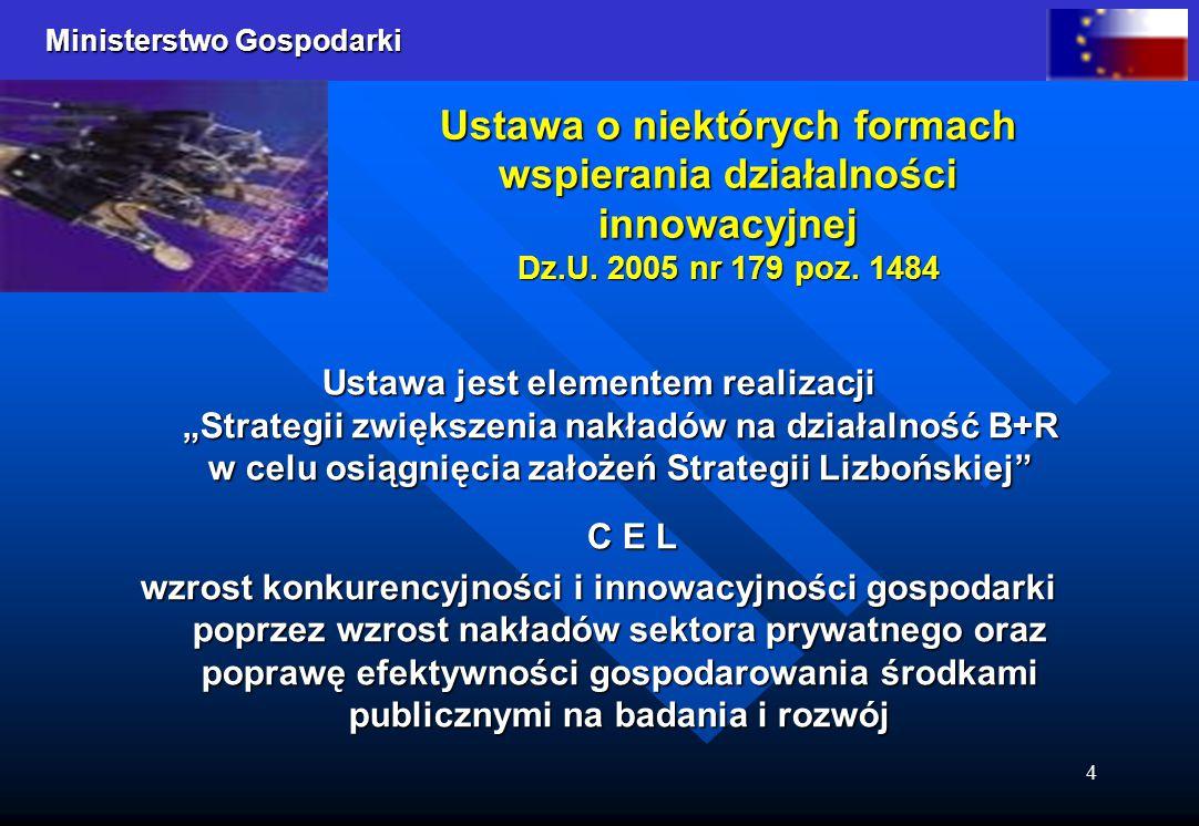 Ustawa o niektórych formach wspierania działalności innowacyjnej Dz. U