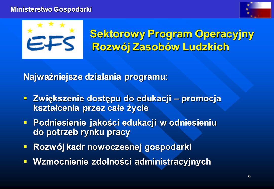 Sektorowy Program Operacyjny Rozwój Zasobów Ludzkich